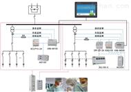 安科瑞医用IT配电监测系统