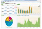 Acrel-5000能源管理与能耗分析系统 方案