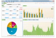 Acrel-5000能源管理與能耗分析係統 方案