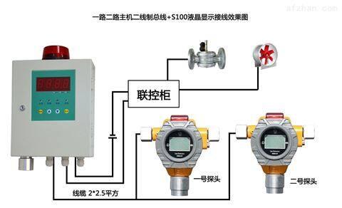 二氧化氮浓度报警器*NO2探测器