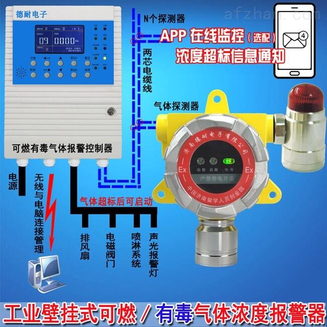 防爆型有机溶剂报警器,云物联监测