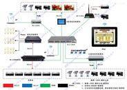 展馆IPAD无线网络中控系统 经济型中控主机