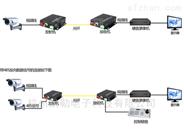 16路同軸視頻光端機AHD TVI CVI