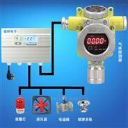 学校食堂丙烷气体浓度报警器,微信云监控