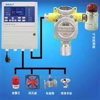 化工厂罐区叔丁醇报警器,可燃性气体报警器