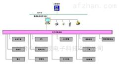 机房检测系统生产厂家