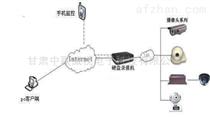 兰州手机监控系统