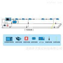 KTC158煤矿皮带保护系统装置