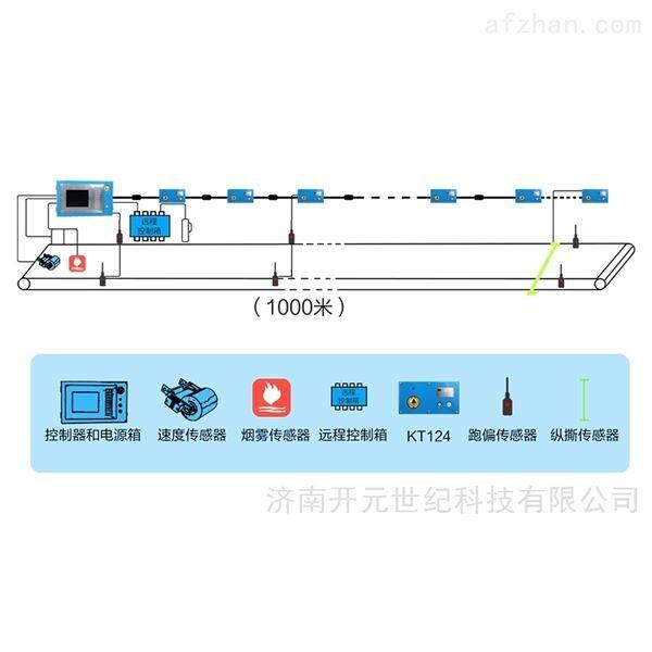 煤矿皮带集控系统矿用皮带保护装置