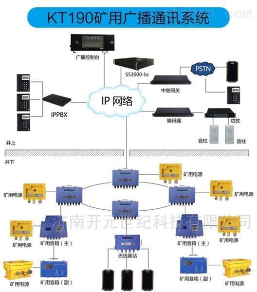 华科电气KT190矿用智能语音广播系统