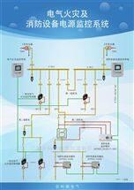 Acrel-6000安科瑞测温式电气火灾监控探测系统