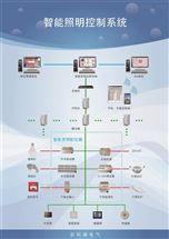 Acrel-BUS安科瑞智能照明控制系统