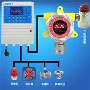 化工厂车间甲酸甲酯气体检测报警器,APP监测