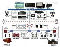 煤矿井下无线通信系统
