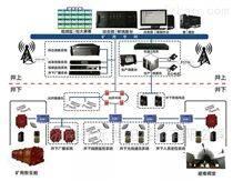 煤礦井下無線通信系統