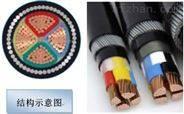 KTVR22-10*1.5弹性体铠装控制电缆厂家