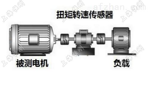 凸轮轴动态扭矩试验台0-650N.m左右的