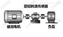 SGDN-5电机转速仪,0.5-5N.m转速测量仪电机