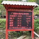 青海景区负压离子监测系统