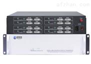 双向音频DVI高清光端机
