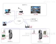 停车场充电桩紧急求助IP对讲系统模块