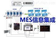 MES系统软件的效用