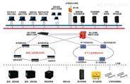 华科电气KJJ127矿用千兆工业环网系统