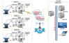 四川省油烟浓度在线监测系统项目实施方案
