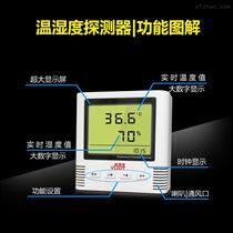 獨立式溫濕度探測報警器