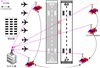 机场巡逻车辆移动无线视频监控系统