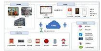 ZXY-01智慧工地防火系統廠家