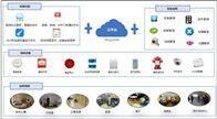 ZXY-03养老院防火系统解决方案