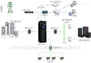 富晋天维UPS电源保障系统