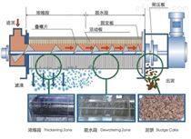 山东瓦楞板污水处理设备