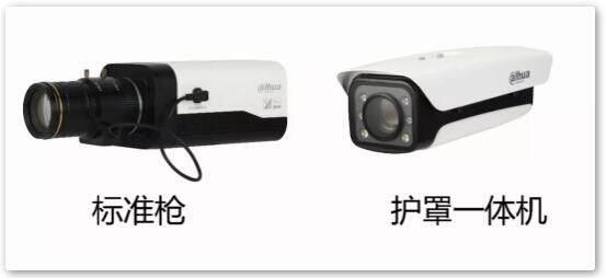一眼识破 眼力超群 大华股份全结构化摄像机