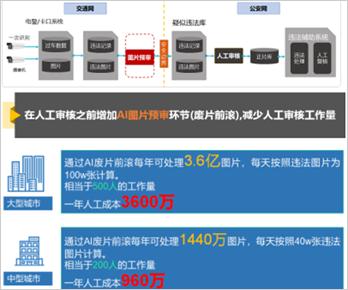 【2018北京安博会 抢先看】 超清股份携新品精彩登场