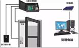 智能门禁系统正确安装和四大故障排除方法
