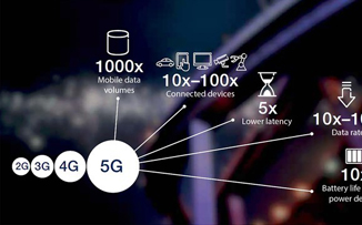 5G产业商用前景广阔 三大业务场景释放市场活力